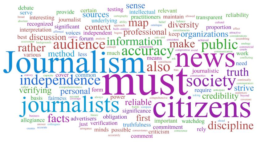 journalism_wordcloud