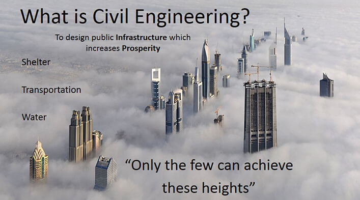 Civil engineering: Play a role in building the nation Img Source: Educationiconnect