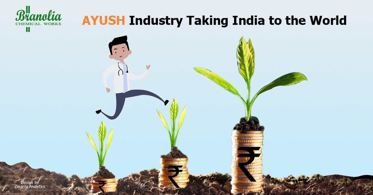 AYUSH Industry Taking India to the World
